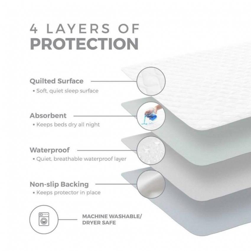 150x120cm Premium Washable IncoPad (Incontinence pad)